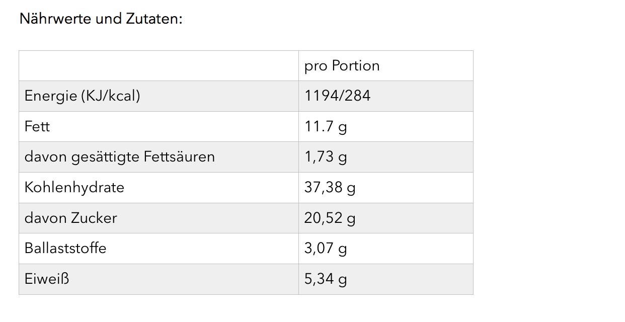 Nährwertangaben für Gebrannte Cashew-Stachelbeer Muffins {vegan}